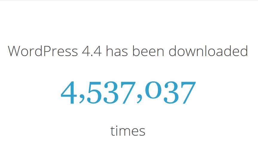 WordPress 4.4下载超过450万次