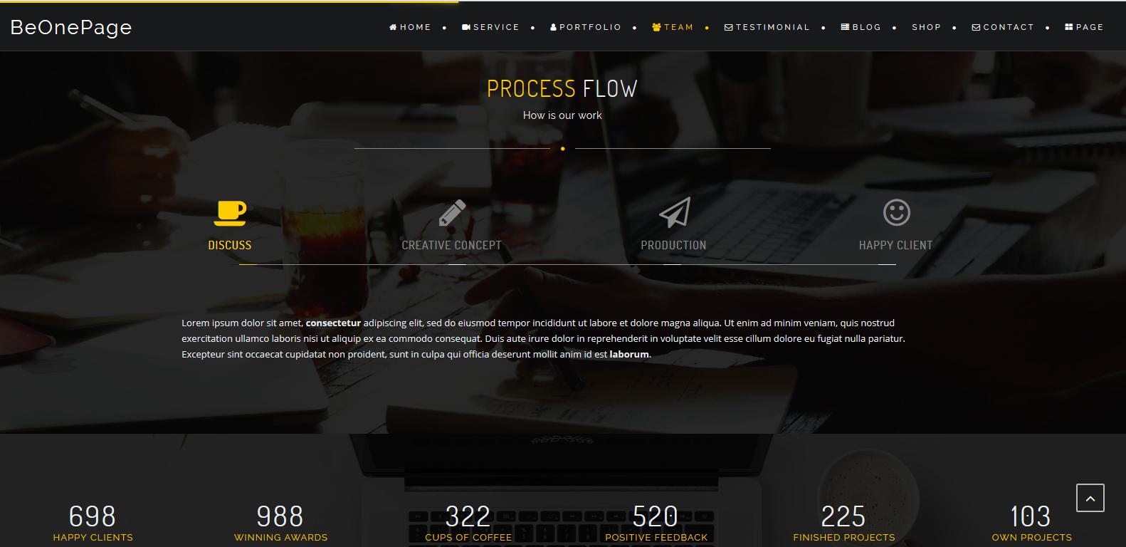 WordPress科技公司主题:BeOnePage